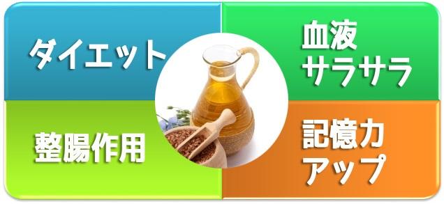 アマニ油の効果